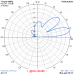 3 el. YAGI S 27 MHz (27Y3S)