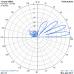 5 el. YAGI 27 MHz long boom HP (27Y5LHP)