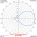 6 el. YAGI 27 MHz short boom  (27Y6S)