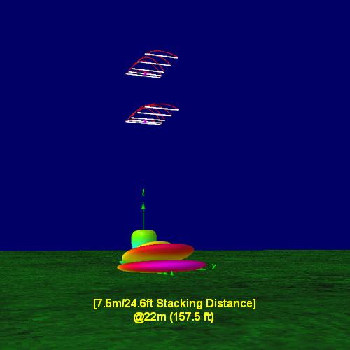 Stack example - SmarTech Antennas