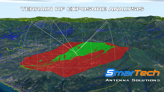SmarTech Terrain Exposure Analysis